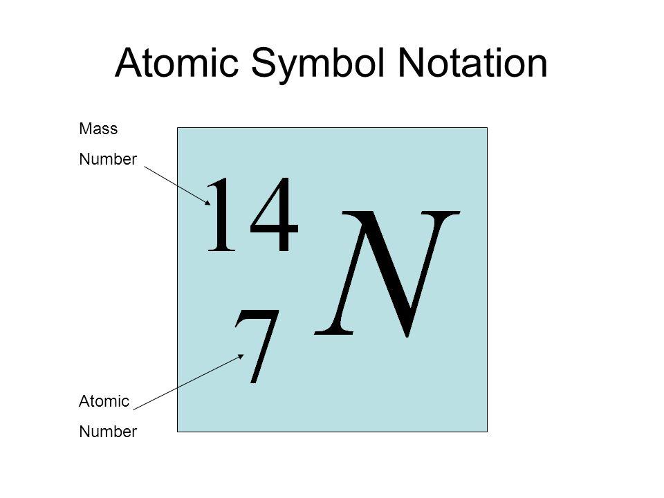 The Nucleus Chapter 18 Atomic Symbol Notation Atomic Number Mass