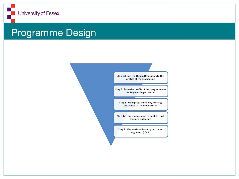 The Modernisation Of Higher Education From Degree Programme Design To Lola Anthony Vickers Ppt Download