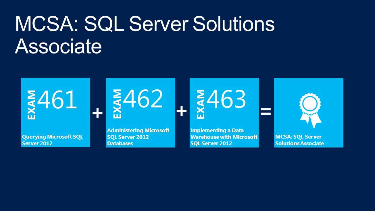 Administering Microsoft Sql Server 2012 Databases Implementing A