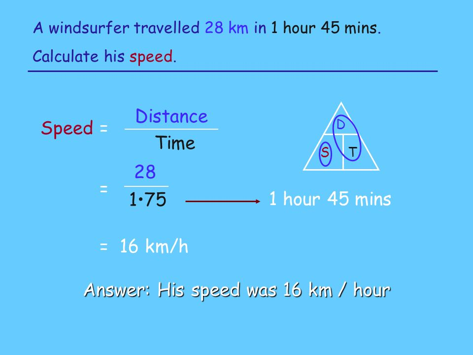 D ST A windsurfer travelled 28 km in 1 hour 45 mins.
