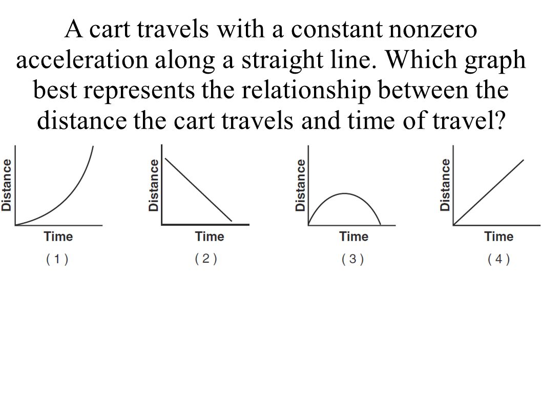 Linear motion review 1speed is a quantity a vector b a cart travels with a constant nonzero acceleration along a straight line 20 which graph best represents ccuart Gallery