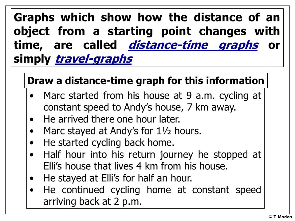 T Madas  Marc started from his house at 9 a m  cycling at