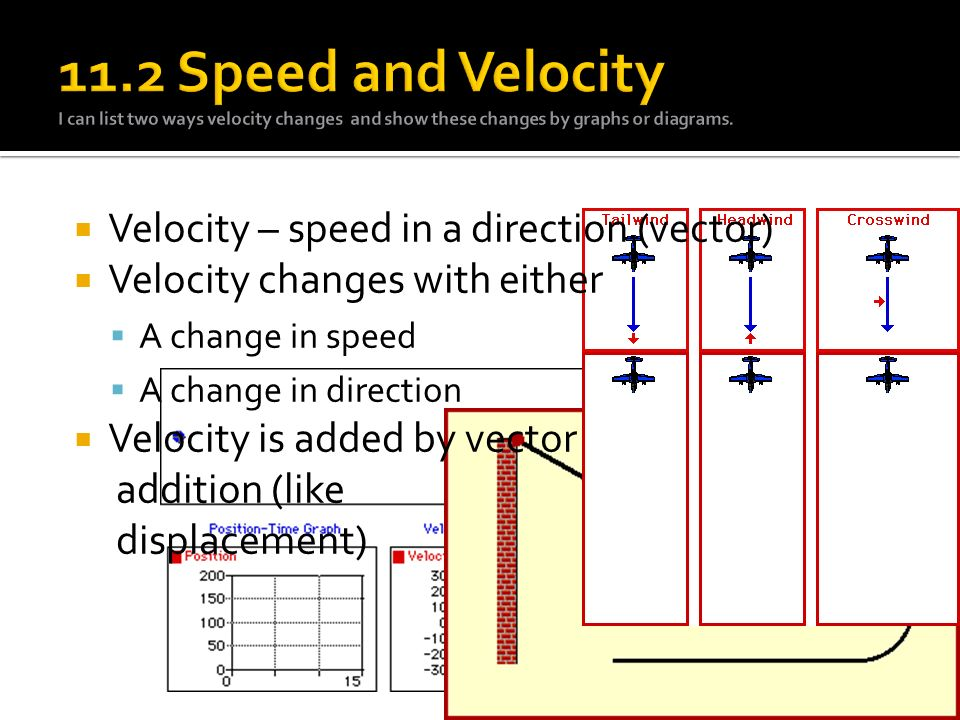  Velocity – speed in a direction (vector)  Velocity changes with either  A change in speed  A change in direction  Velocity is added by vector addition (like displacement)
