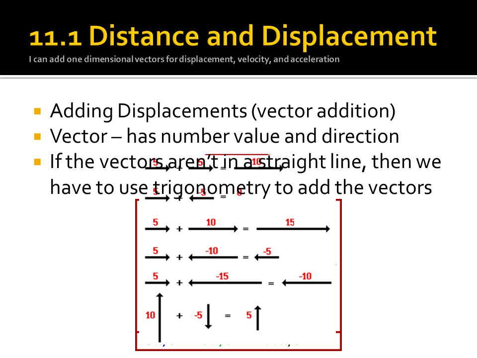 PHET Vector Addition PHET Vector Addition  Adding Displacements (vector addition)  Vector – has number value and direction  If the vectors aren't in a straight line, then we have to use trigonometry to add the vectors