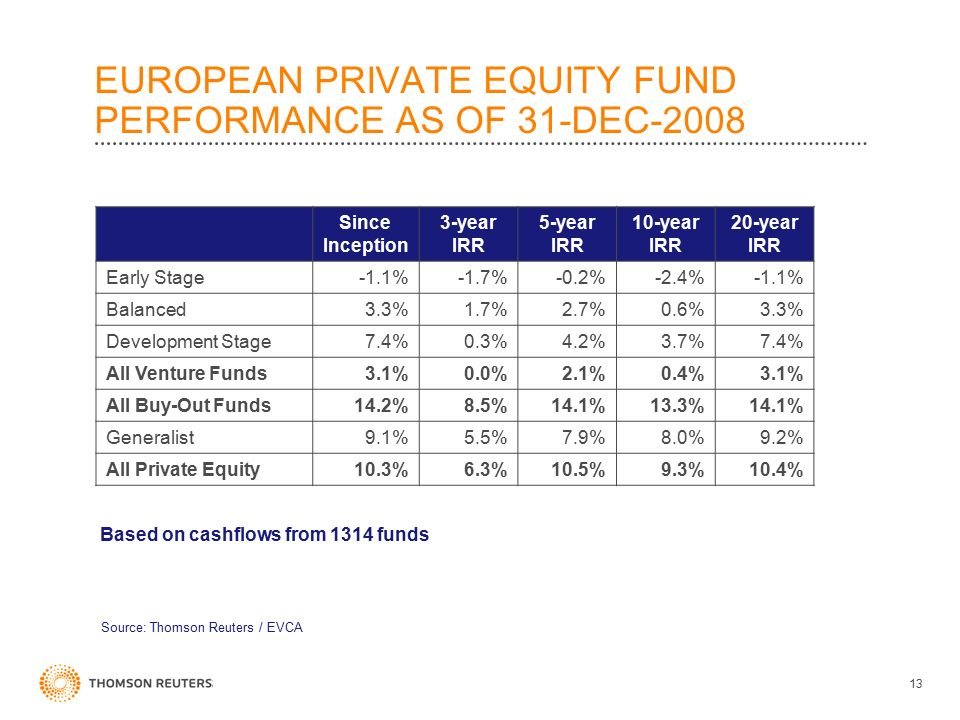 STATUS OF THE PRIVATE EQUITY MARKET IN THE CEE COUNTRIES C5