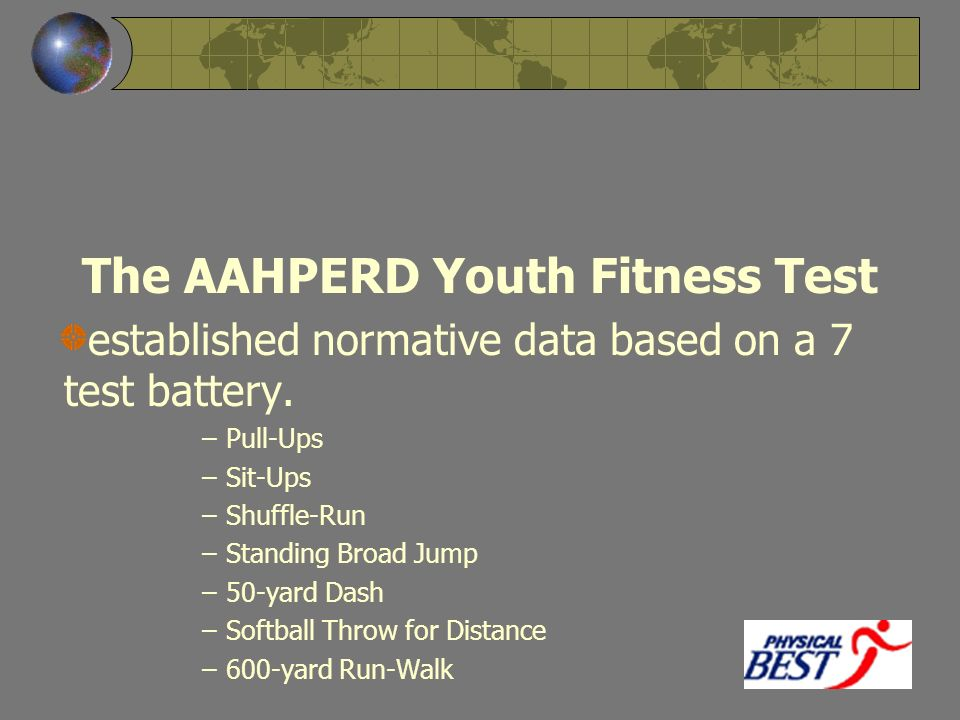 The Development of Youth Fitness Education & The Physical Best