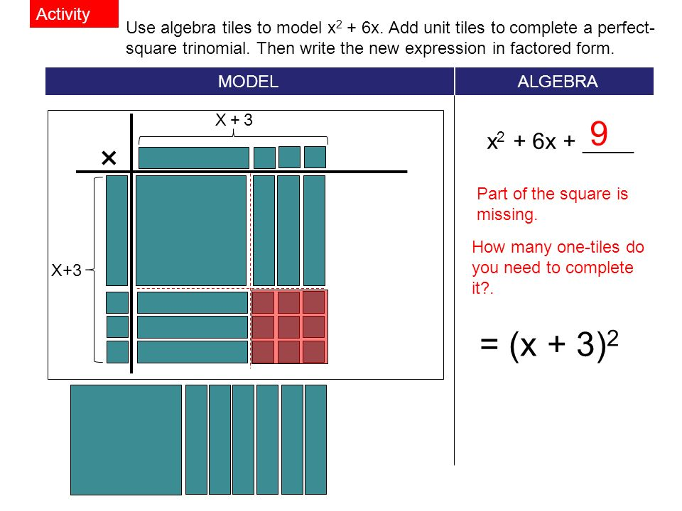 Use algebra tiles to model x 2 + 6x. Add unit tiles to complete a perfect- square trinomial.