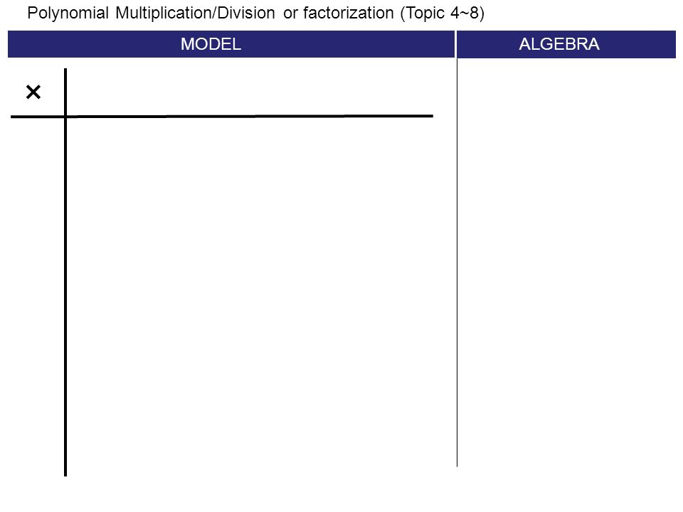 Polynomial Multiplication/Division or factorization (Topic 4~8) MODEL ALGEBRA ×
