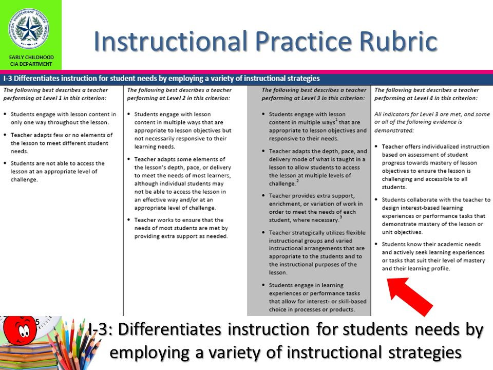 Hisd Early Childhood Department Curriculum Instruction