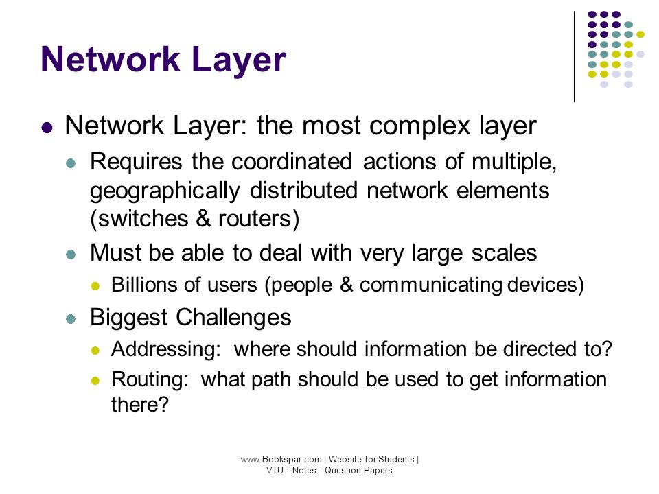 Chapter 7 Packet-Switching Networks   Website for Students