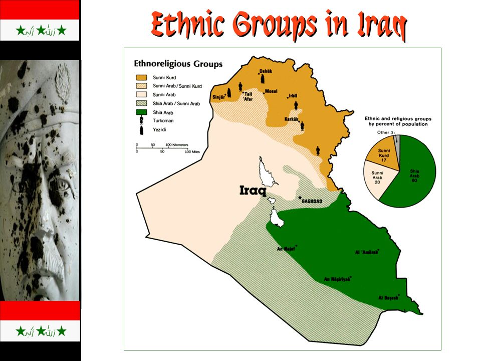 The Topography of Iraq Ethnic Groups in Iraq Faisal, 1 st King of ...