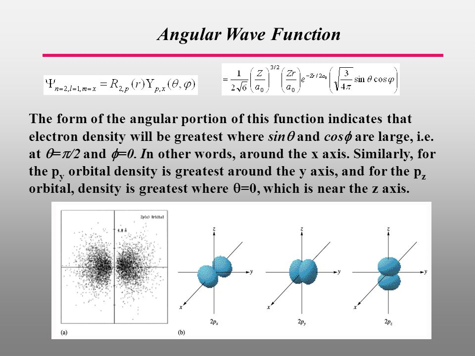 Angular Wave Function The form of the angular portion of this function indicates that electron density will be greatest where sin  and cos  are large, i.e.