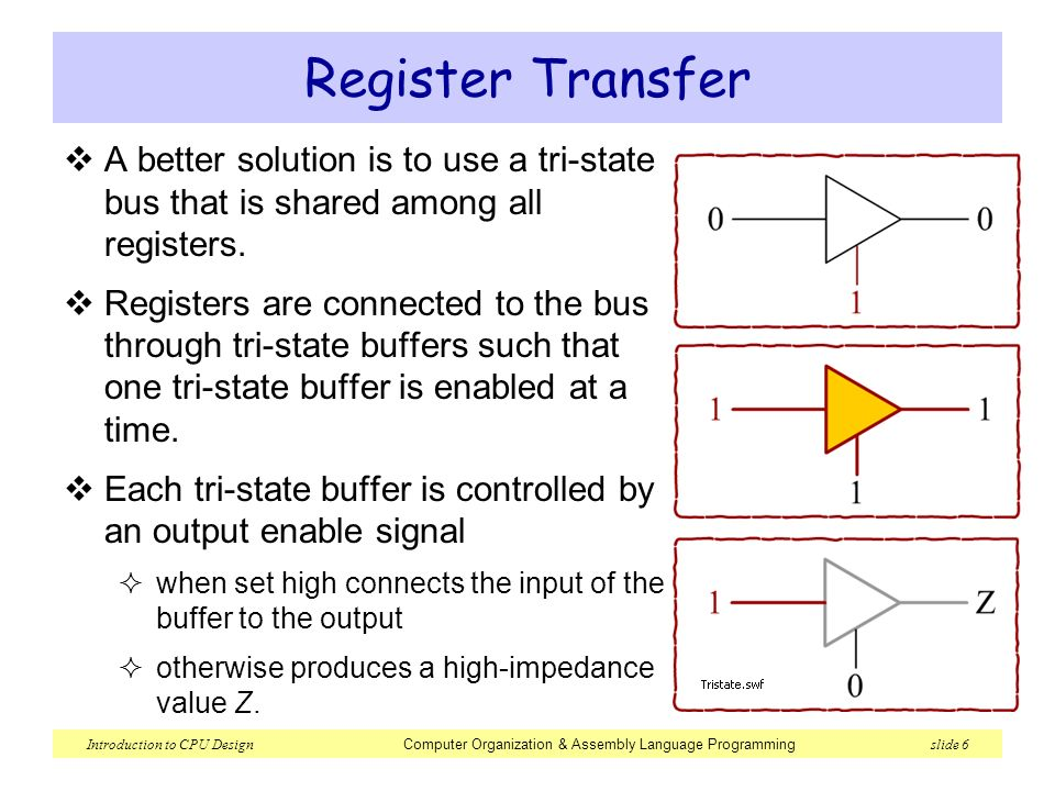 Lec 5 Introduction To Cpu Design Introduction To Cpu Design Computer Organization Assembly Language Programming Slide 2 Outline Introduction Data Ppt Download