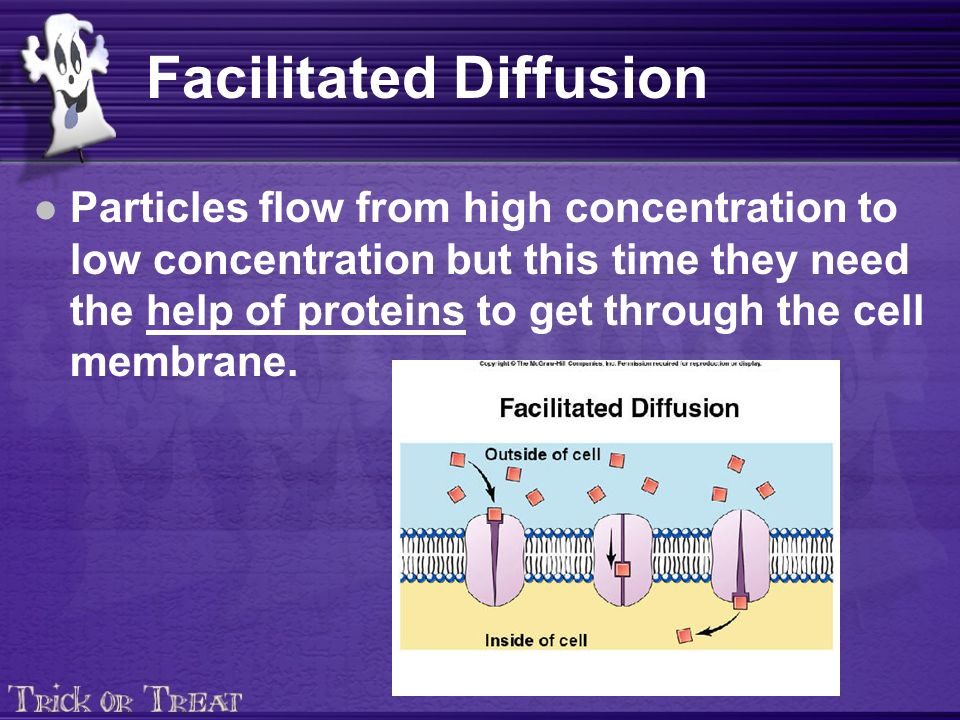 Facilitated Diffusion Particles flow from high concentration to low concentration but this time they need the help of proteins to get through the cell membrane.