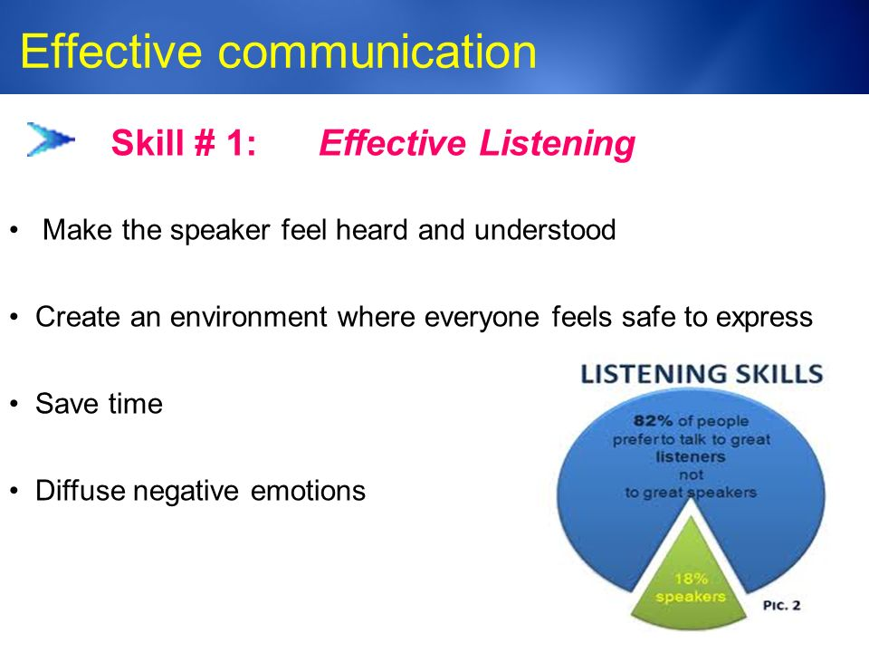 Medic-Unity ® Effective communication 23 Skill # 1: Effective Listening Make the speaker feel heard and understood Create an environment where everyone feels safe to express Save time Diffuse negative emotions