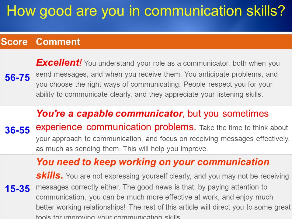 Medic-Unity ® How good are you in communication skills.