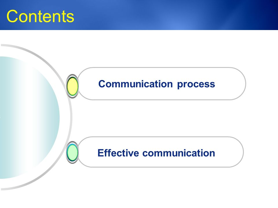 Medic-Unity ® Contents Communication process Effective communication 23