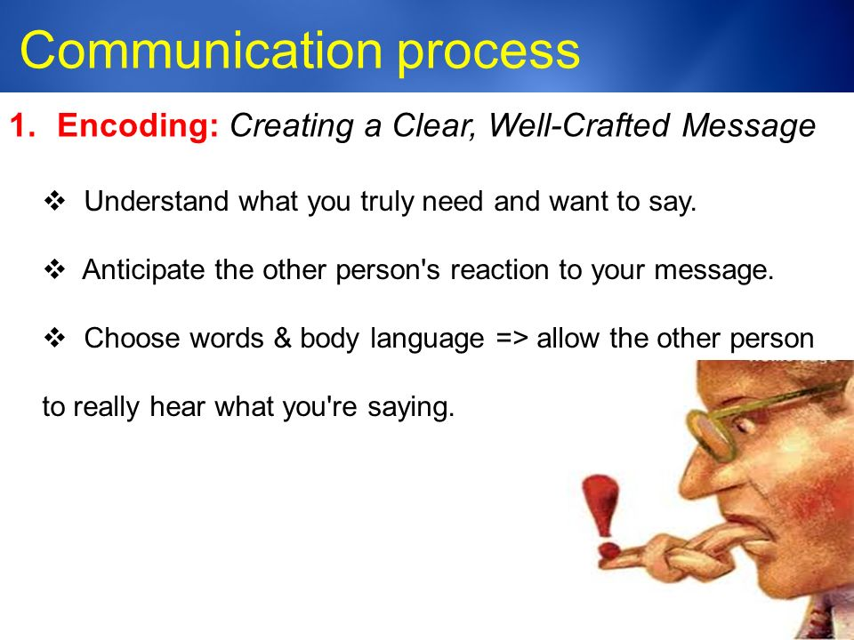 Medic-Unity ® Communication process 23 1.Encoding: Creating a Clear, Well-Crafted Message  Understand what you truly need and want to say.