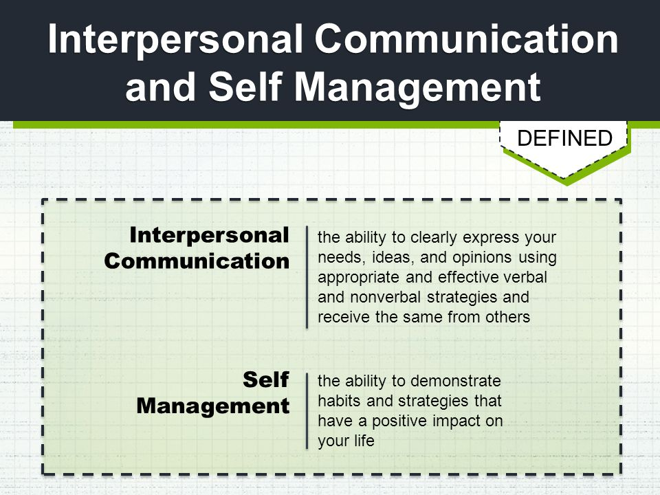 the self in interpersonal communication