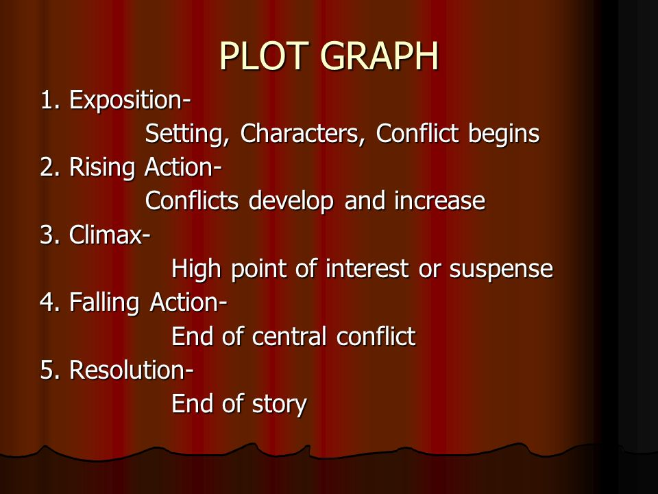 PLOT GRAPH 1. Exposition- Setting, Characters, Conflict begins 2.