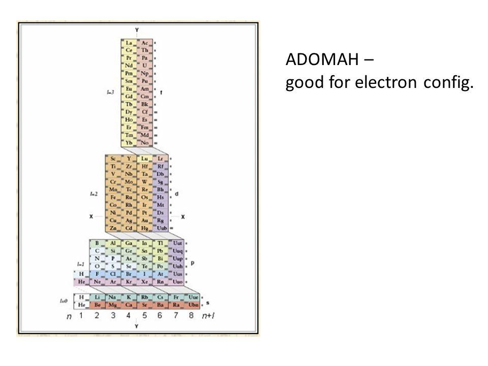 6 ADOMAH U2013 Good For Electron Config.