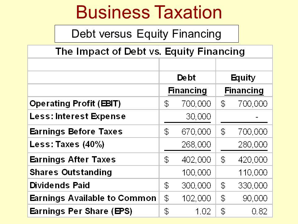 debt financing versus equity financing