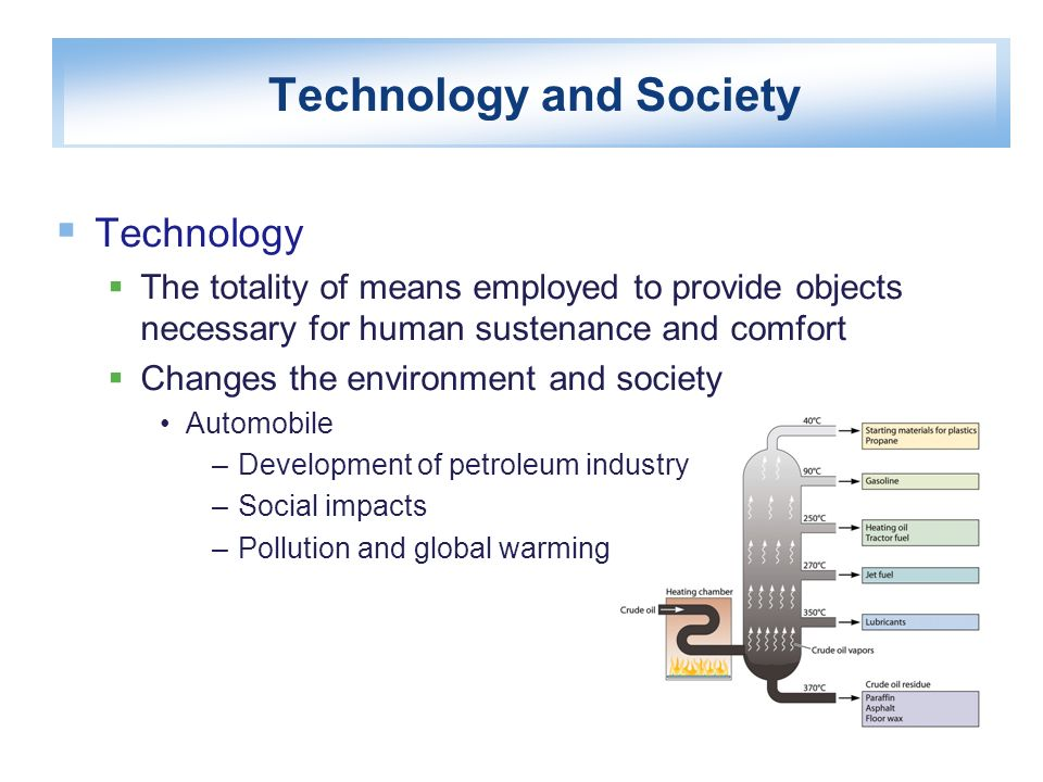 essay about science technology and society Scientific and technological progress greatly influenced the people most students are to write about it read our science and technology essay to handle your own.