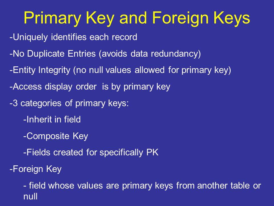 access composite key