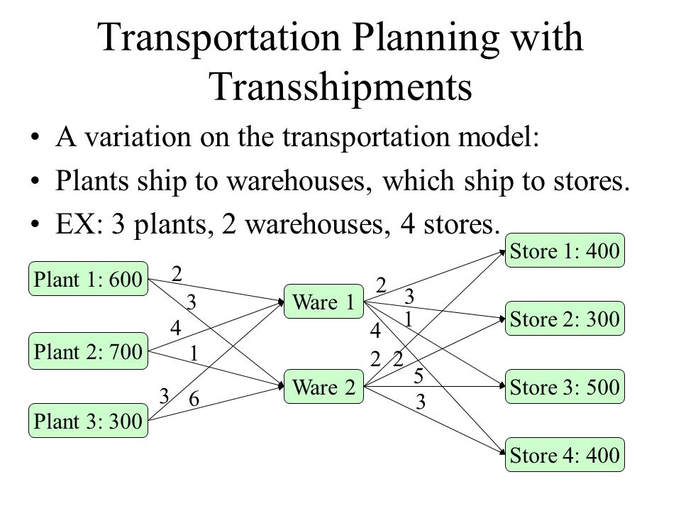 Transportation Planning with Transshipments A variation on the transportation model: Plants ship to warehouses, which ship to stores.