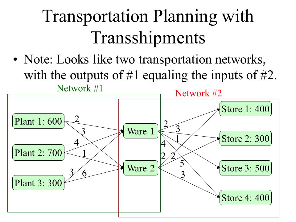 Transportation Planning with Transshipments Note: Looks like two transportation networks, with the outputs of #1 equaling the inputs of #2.