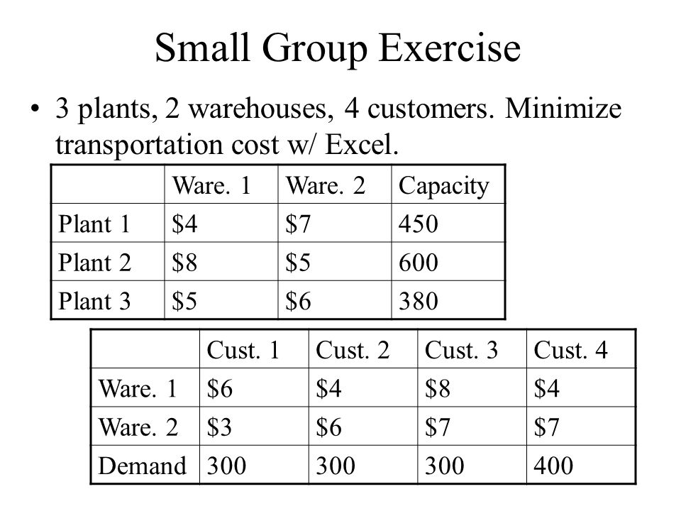 Small Group Exercise 3 plants, 2 warehouses, 4 customers.