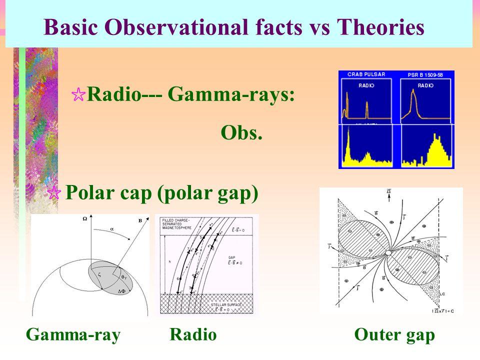 Qiao,G J  Dept  of Astronomy, Peking Univ  Collaborators