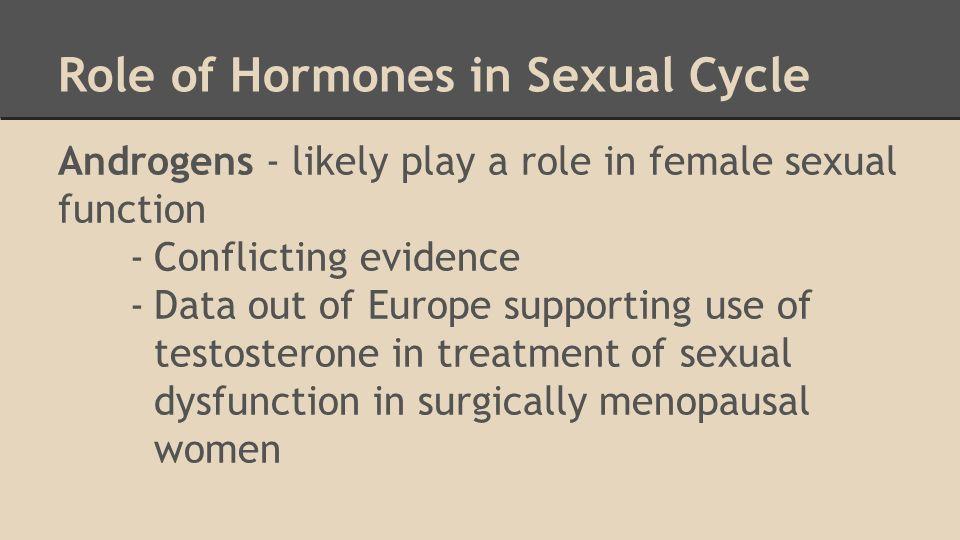 Female sexual dysfunction treatment illinois