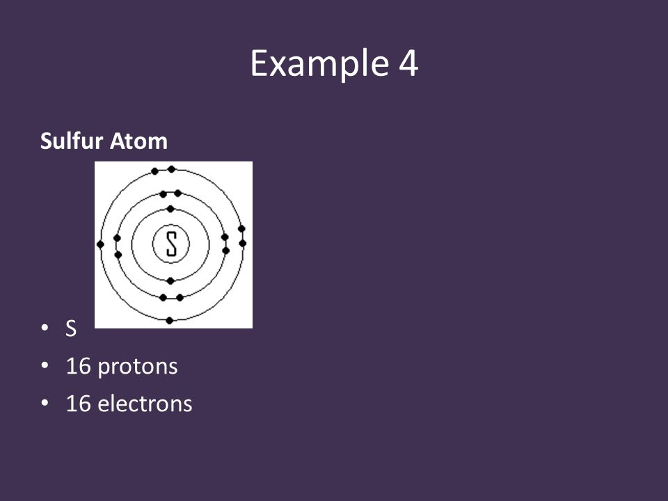 Example 4 Sulfur Atom S 16 protons 16 electrons