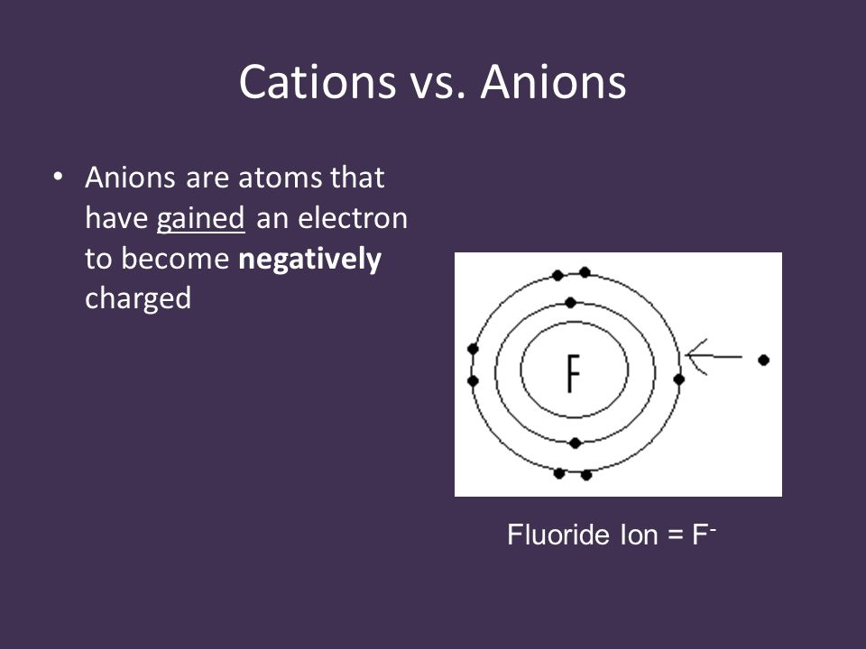 Cations vs.