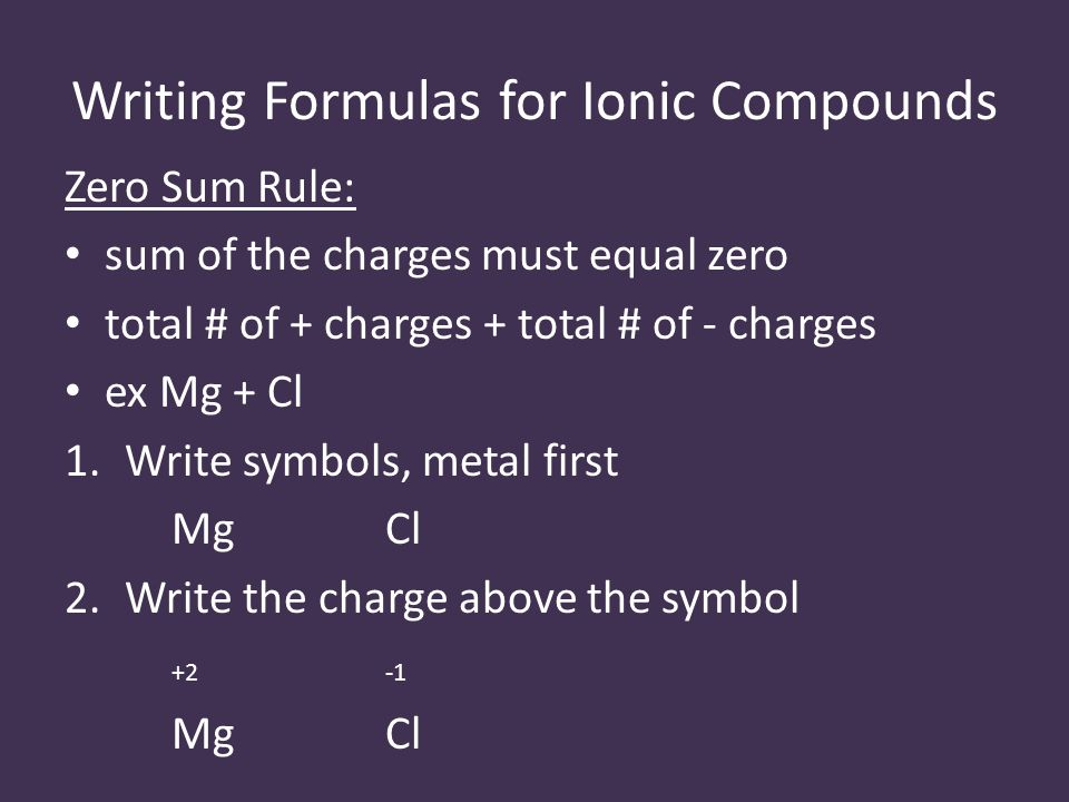 Writing Formulas for Ionic Compounds Zero Sum Rule: sum of the charges must equal zero total # of + charges + total # of - charges ex Mg + Cl 1.Write symbols, metal first MgCl 2.Write the charge above the symbol +2-1 MgCl