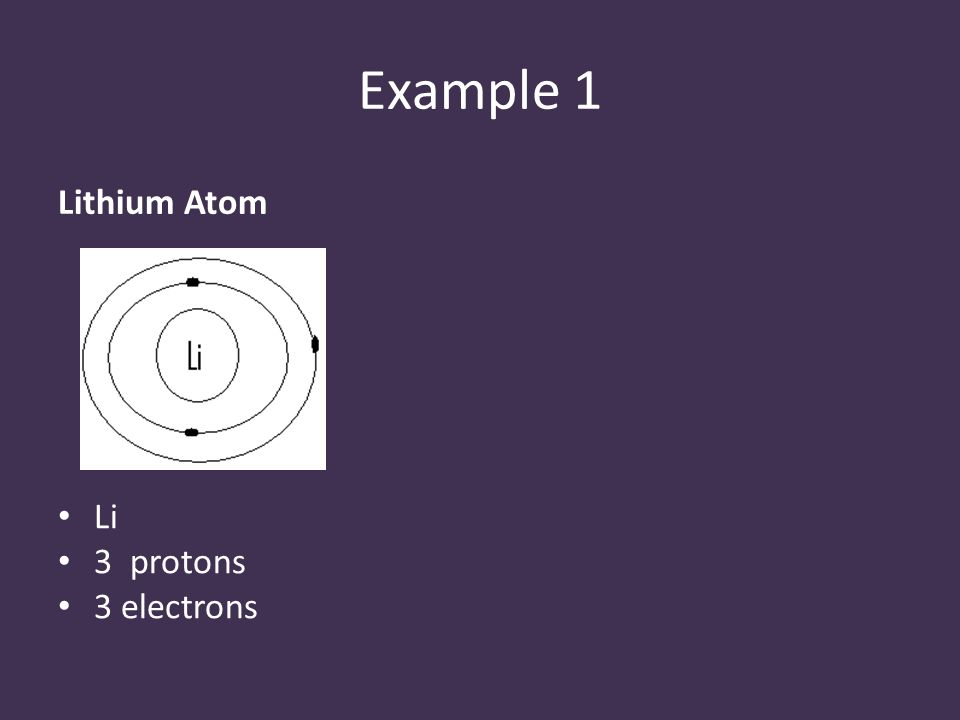 Example 1 Lithium Atom Li 3 protons 3 electrons
