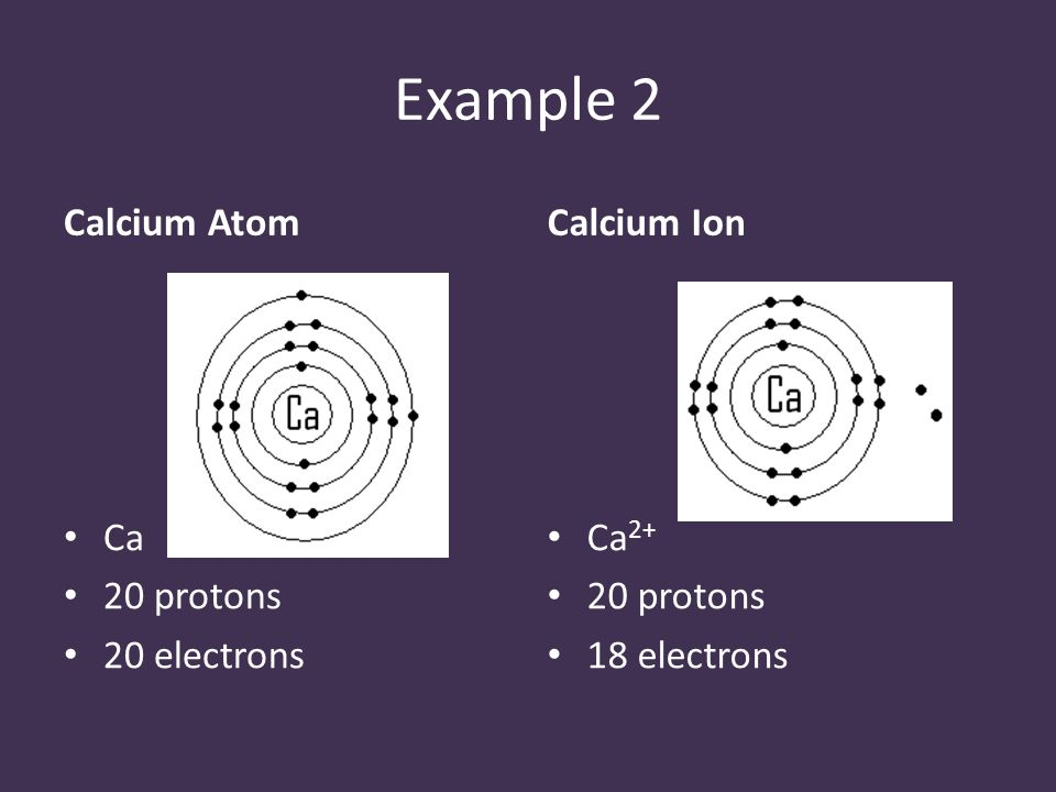 Example 2 Calcium Atom Ca 20 protons 20 electrons Calcium Ion Ca protons 18 electrons