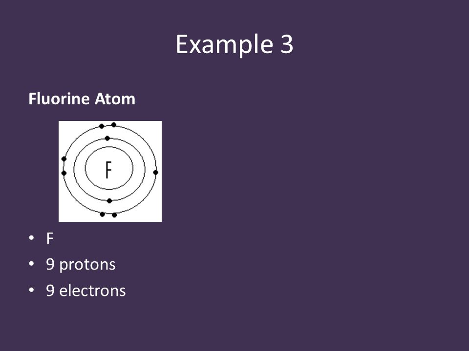 Example 3 Fluorine Atom F 9 protons 9 electrons