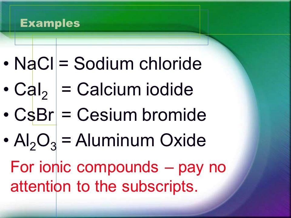 P  Sci  Unit 9 Chemical Compounds Chapter 6  Part 2 Compound Names