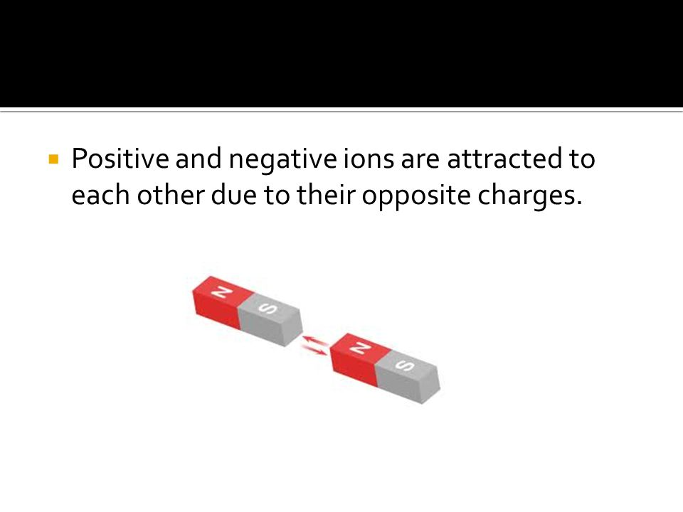  Positive and negative ions are attracted to each other due to their opposite charges.