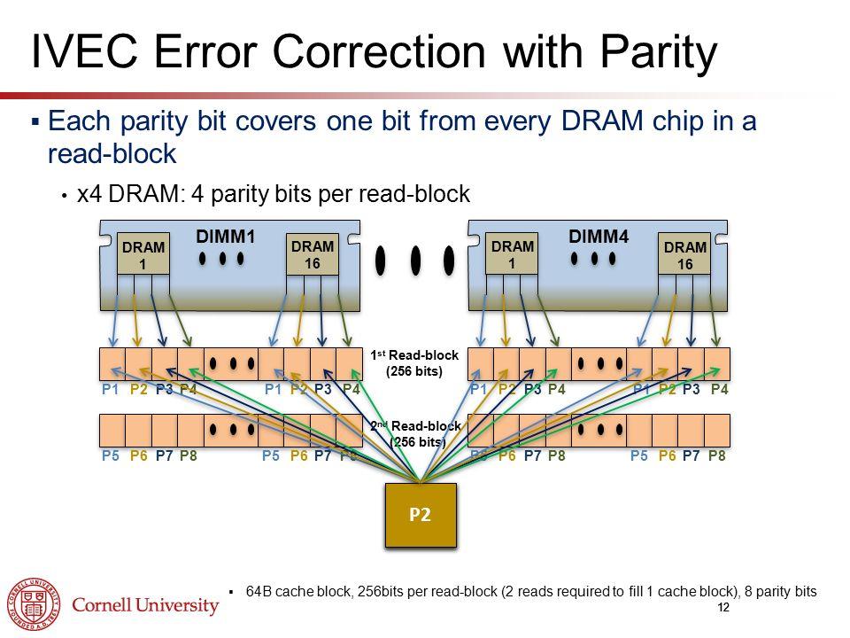 correcting code