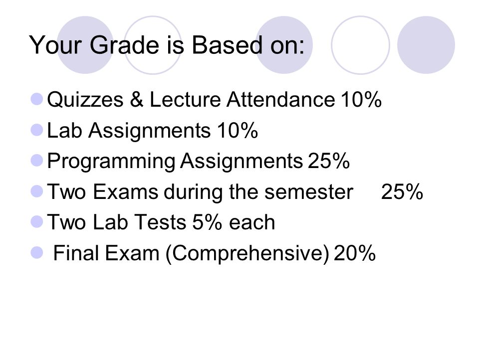 Your Grade is Based on: Quizzes & Lecture Attendance 10% Lab Assignments 10% Programming Assignments 25% Two Exams during the semester 25% Two Lab Tests 5% each Final Exam (Comprehensive) 20%