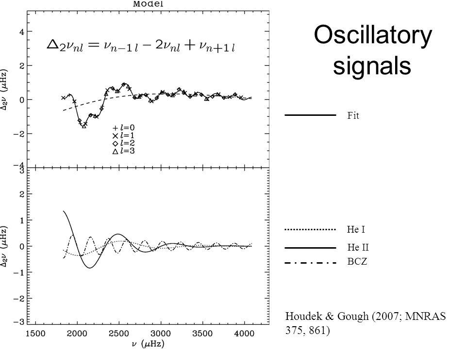 25 Oscillatory Signals Houdek Gough 2007 MNRAS 375 861 Fit He II BCZ I