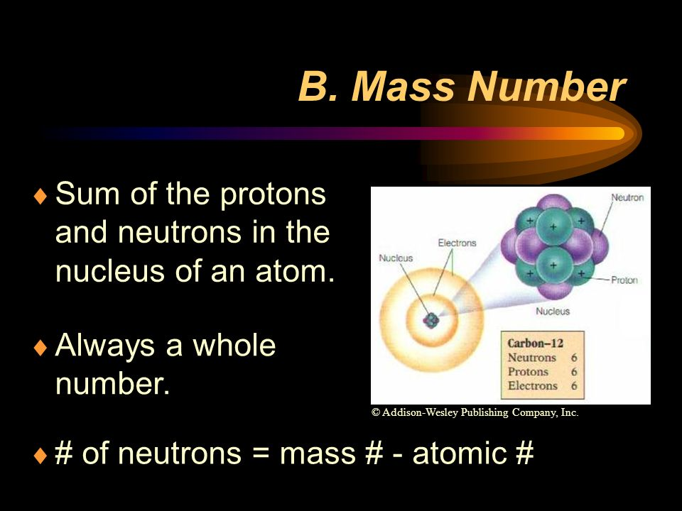 B. Mass Number  Sum of the protons and neutrons in the nucleus of an atom.