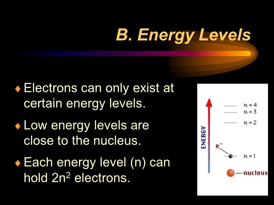 B. Energy Levels  Electrons can only exist at certain energy levels.