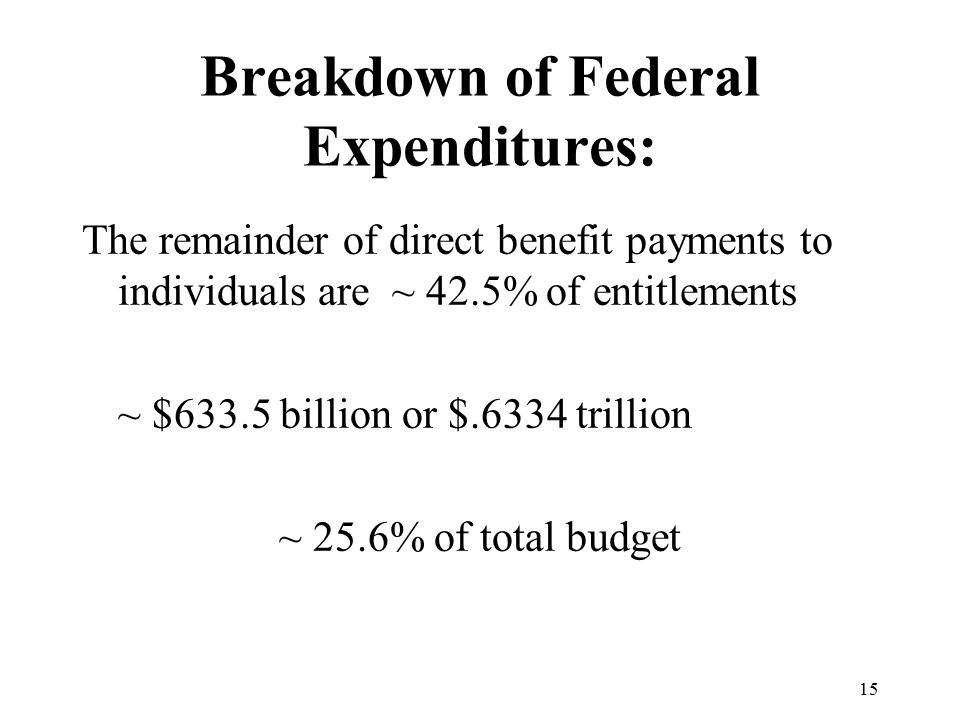 15 Breakdown of Federal Expenditures: The remainder of direct benefit payments to individuals are ~ 42.5% of entitlements ~ $633.5 billion or $.6334 trillion ~ 25.6% of total budget