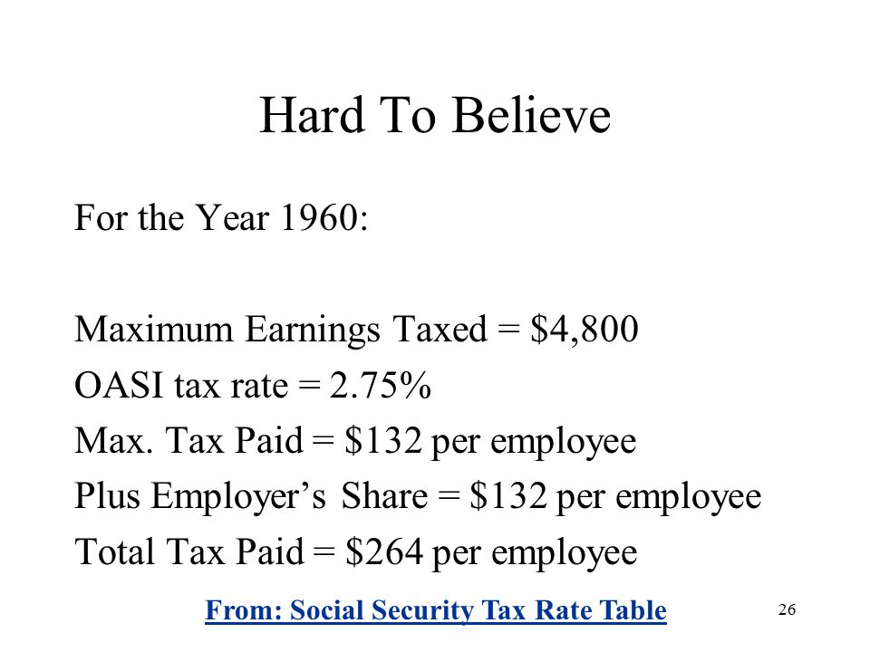 26 Hard To Believe For the Year 1960: Maximum Earnings Taxed = $4,800 OASI tax rate = 2.75% Max.