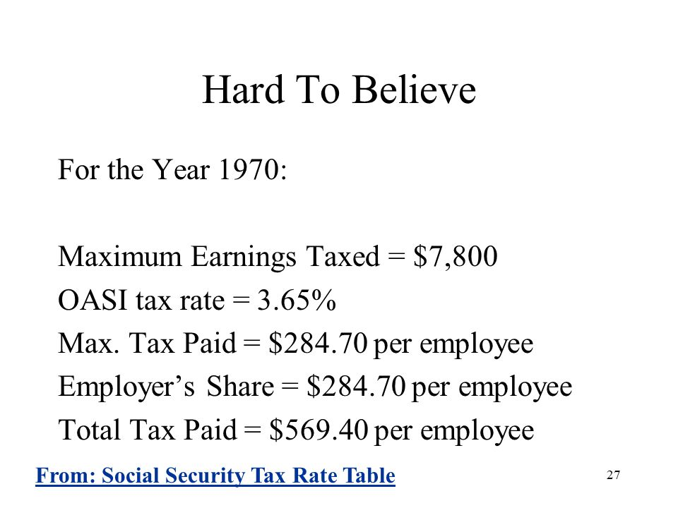 27 Hard To Believe For the Year 1970: Maximum Earnings Taxed = $7,800 OASI tax rate = 3.65% Max.