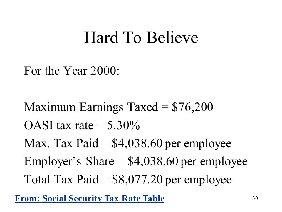 30 Hard To Believe For the Year 2000: Maximum Earnings Taxed = $76,200 OASI tax rate = 5.30% Max.